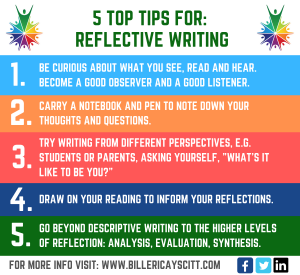 5 TOP TIPS FOR Reflective Writing Infographic