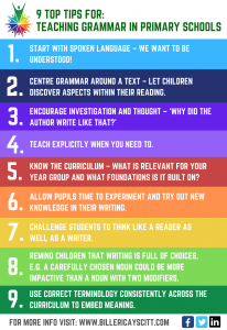Teaching Grammar in Primary Schools
