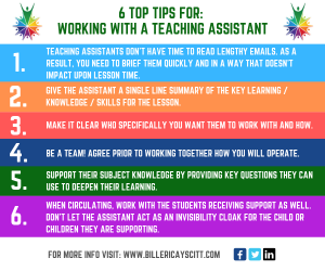 6 TOP TIPS FOR Working With A Teaching Assistant