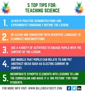 TIPS FOR TEACHING SCIENCE